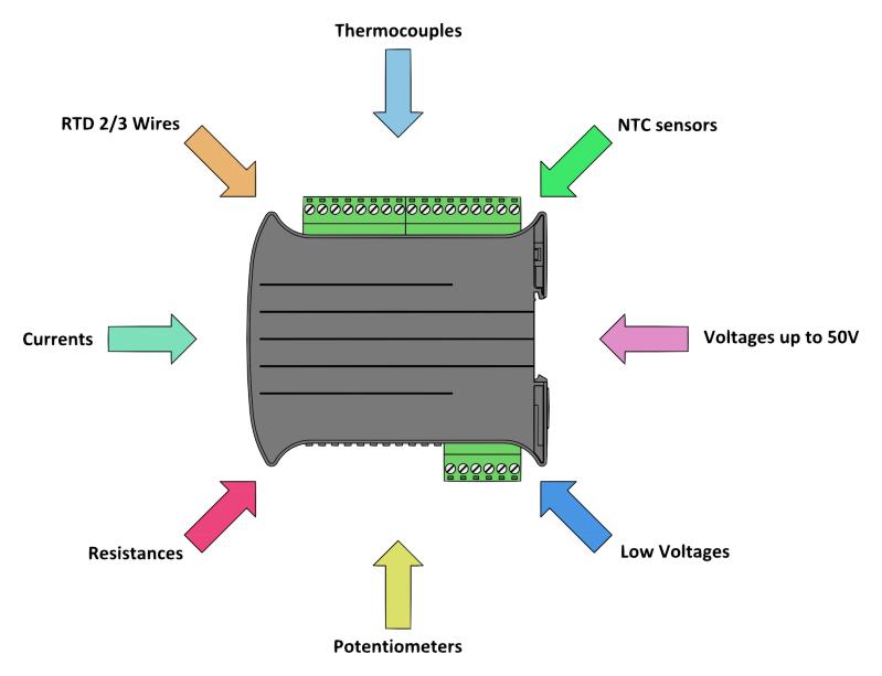 analog sensor types